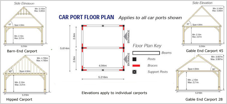Carport What Is The Standard Size Of A Carport