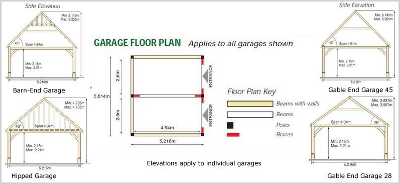 garage extension ideas nz - Garages