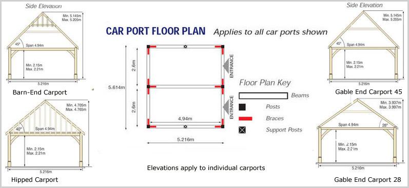PDF Plans Carport Design Dimensions Download diy coffee ...